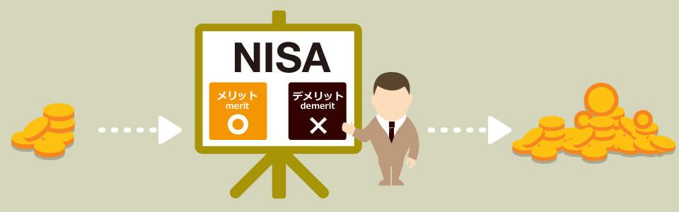 お金の殖える仕組み創り 「NISA&資産運用編」